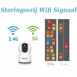 5Ghz Wifi IP PTZ Bewakingscamera